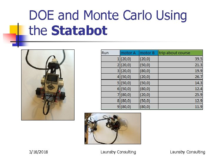 DOE and Monte Carlo Using the Statabot 3/18/2018 Launsby Consulting