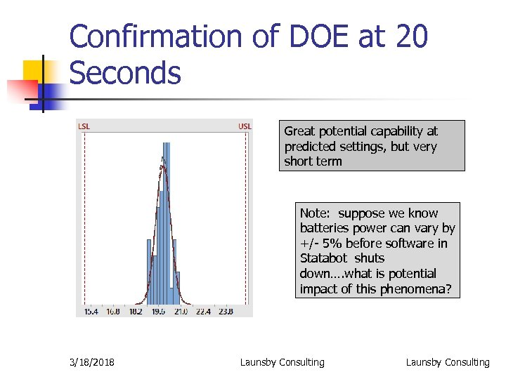 Confirmation of DOE at 20 Seconds Great potential capability at predicted settings, but very