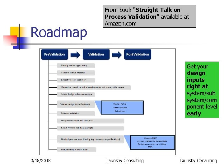 "Roadmap From book ""Straight Talk on Process Validation"" available at Amazon. com Get your"