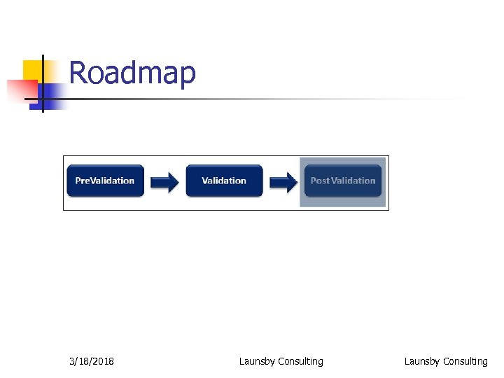 Roadmap 3/18/2018 Launsby Consulting
