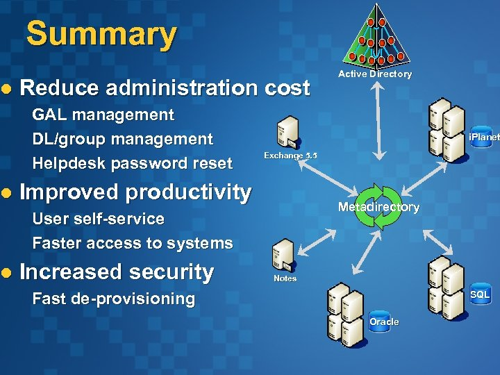 Summary l Reduce administration cost GAL management DL/group management Helpdesk password reset l i.