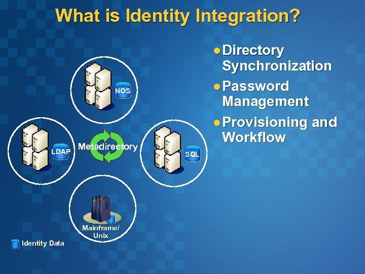 What is Identity Integration? l Directory Synchronization l Password Management l Provisioning and Workflow