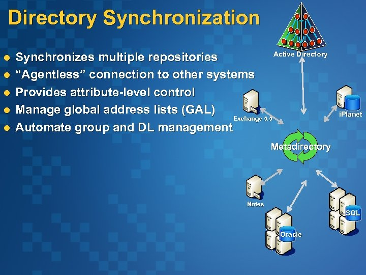 """Directory Synchronization l l l Active Directory Synchronizes multiple repositories """"Agentless"""" connection to other"""