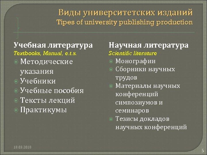 Виды университетских изданий Tipes of university publishing production Учебная литература Научная литература Textbooks, Manual,