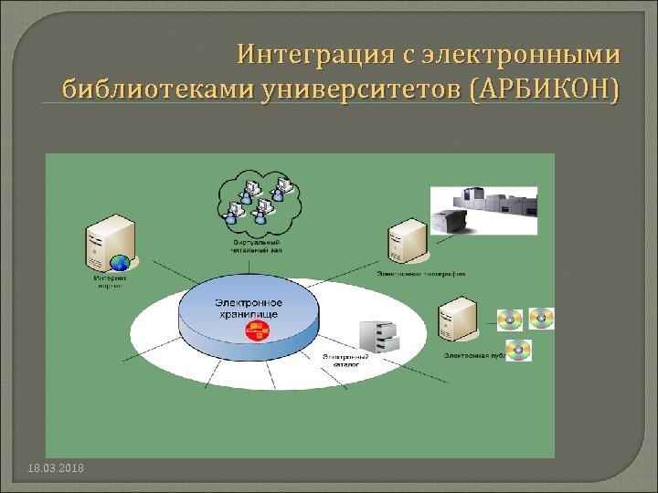 Интеграция с электронными библиотеками университетов (АРБИКОН) 18. 03. 2018