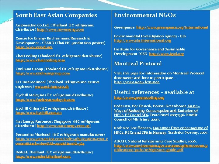 South East Asian Companies Automation Co. Ltd. (Thailand HC refrigerant distributor) http: //www. novemeng.
