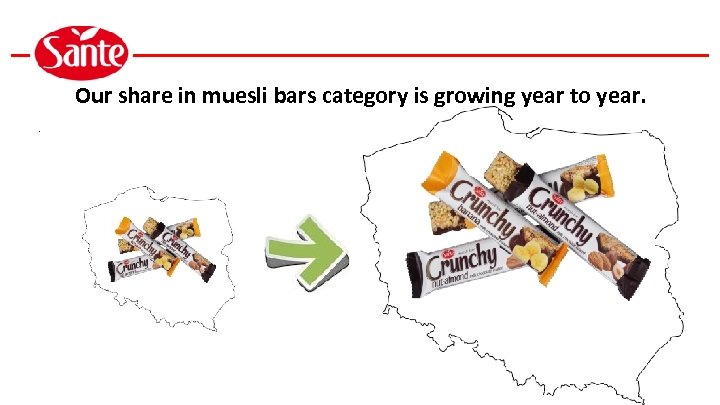 Our share in muesli bars category is growing year to year. .