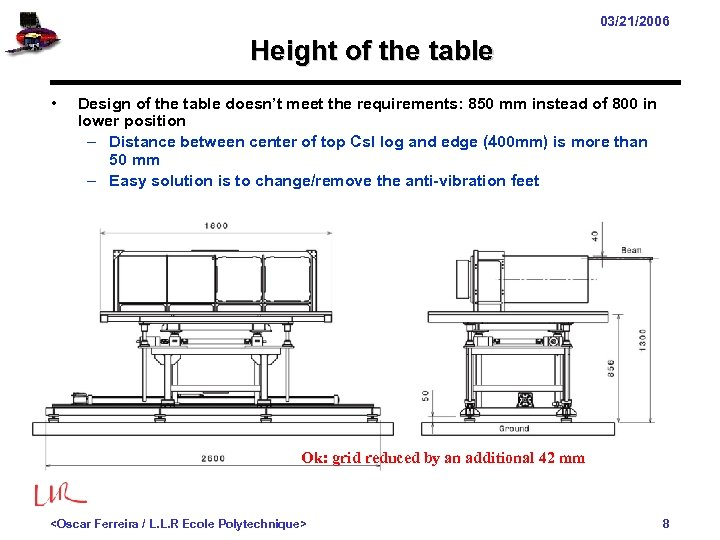03/21/2006 Height of the table • Design of the table doesn't meet the requirements: