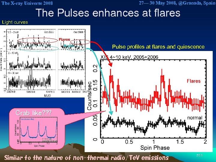 27— 30 May 2008, @Granada, Spain The X-ray Universe 2008 The Pulses enhances at
