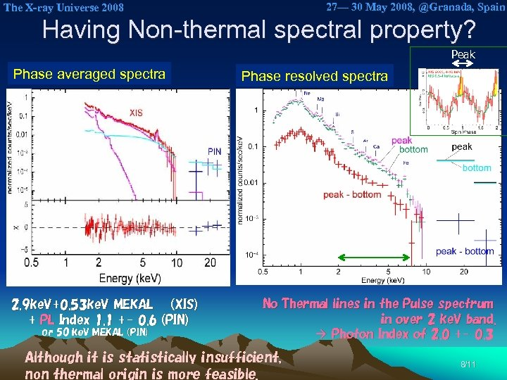 27— 30 May 2008, @Granada, Spain The X-ray Universe 2008 Having Non-thermal spectral property?
