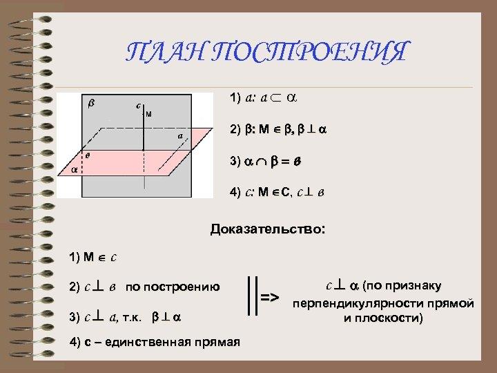 ПЛАН ПОСТРОЕНИЯ 1) а: а Ì a 2) b: М Î b, b ^
