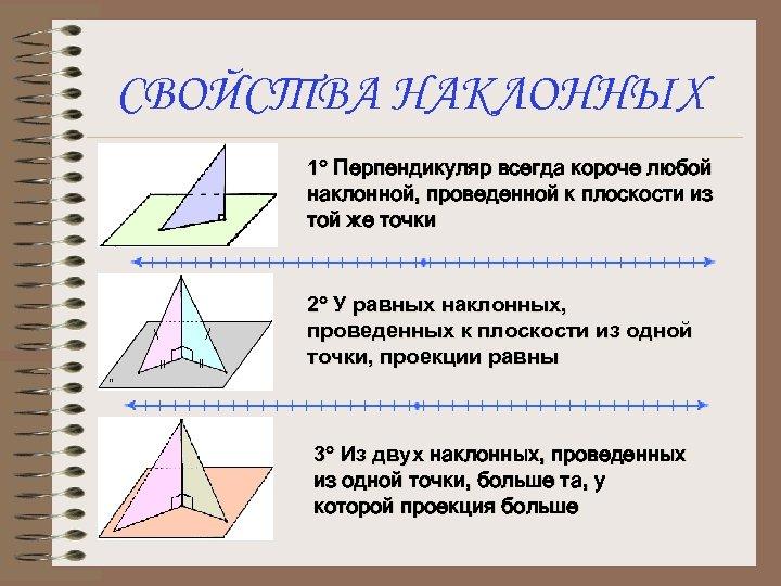 СВОЙСТВА НАКЛОННЫХ 1° Перпендикуляр всегда короче любой наклонной, проведенной к плоскости из той же