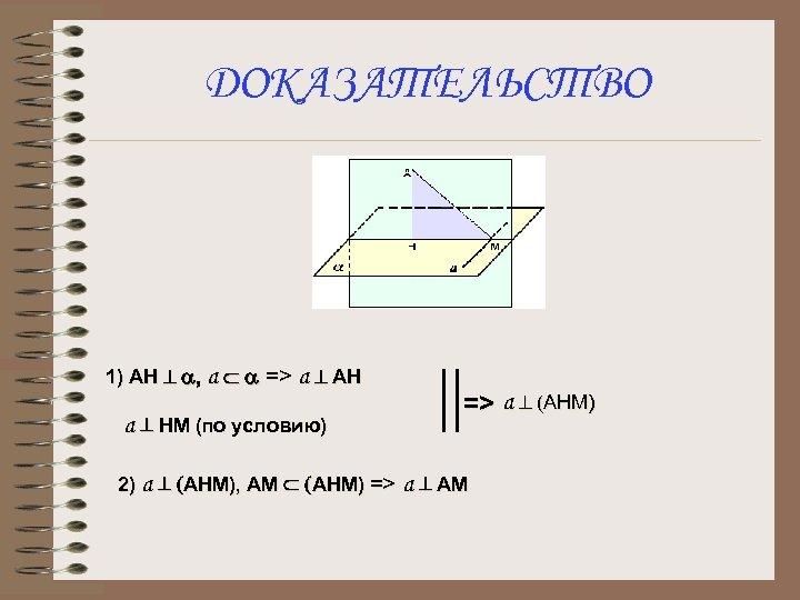 ДОКАЗАТЕЛЬСТВО 1) АН ^ a, а Ì a => а ^ АН а ^