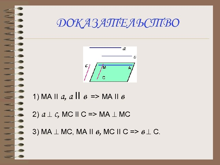 ДОКАЗАТЕЛЬСТВО 1) МА II a, a II в => MA II в 2) а