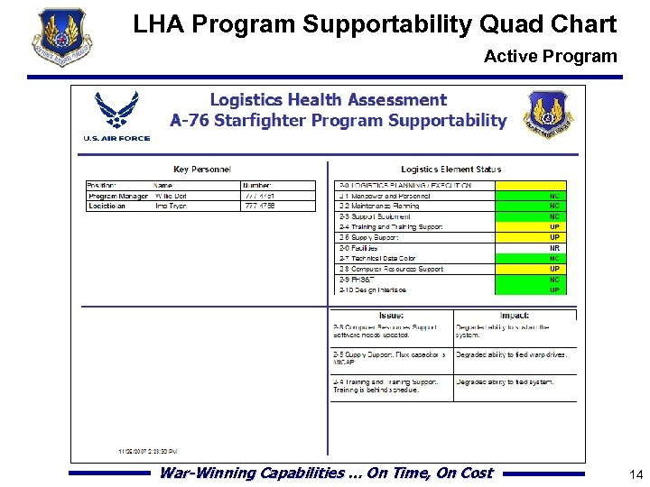 LHA Program Supportability Quad Chart Active Program War-Winning Capabilities … On Time, On Cost