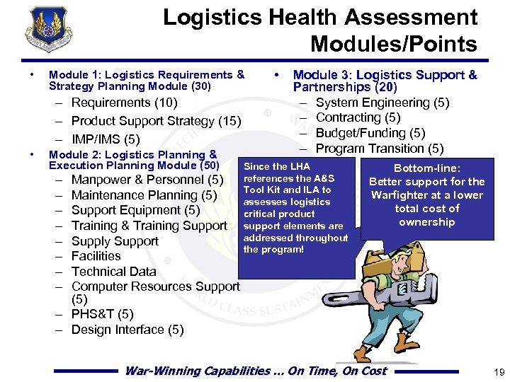 Logistics Health Assessment Modules/Points • Module 1: Logistics Requirements & Strategy Planning Module (30)