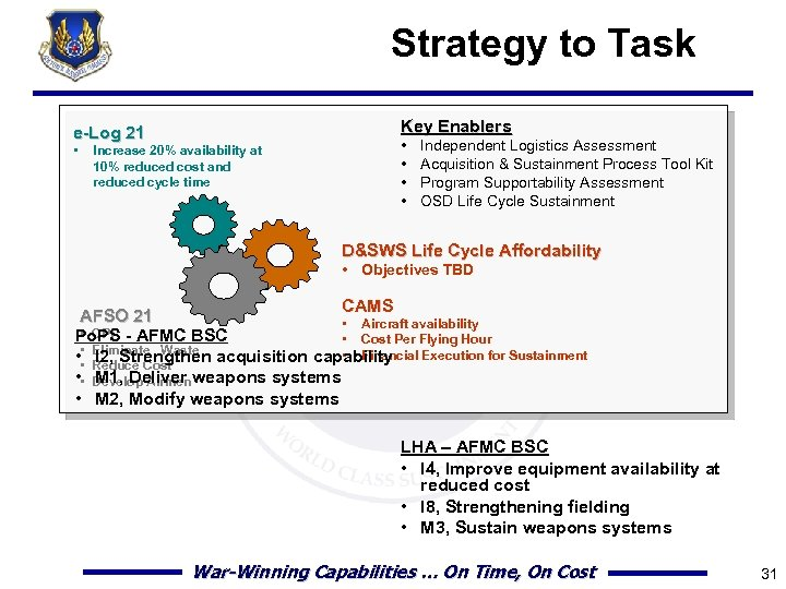 Strategy to Task Key Enablers e-Log 21 • Increase 20% availability at 10% reduced