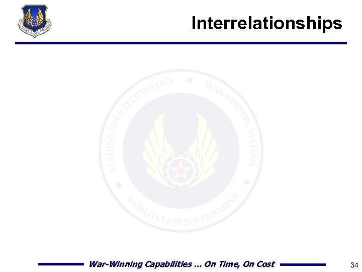 Interrelationships War-Winning Capabilities … On Time, On Cost 34