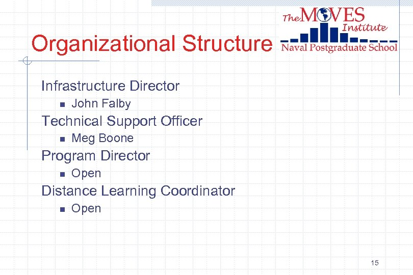 Organizational Structure Infrastructure Director n John Falby Technical Support Officer n Meg Boone Program