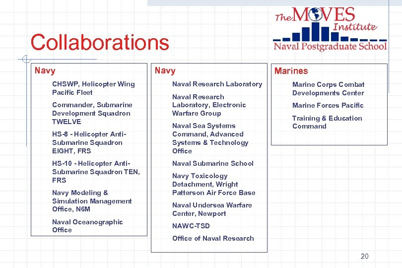 Collaborations Navy CHSWP, Helicopter Wing Pacific Fleet Commander, Submarine Development Squadron TWELVE HS-8 -