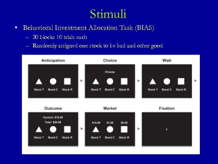 Stimuli • Behavioral Investment Allocation Task (BIAS) – 20 blocks 10 trials each –