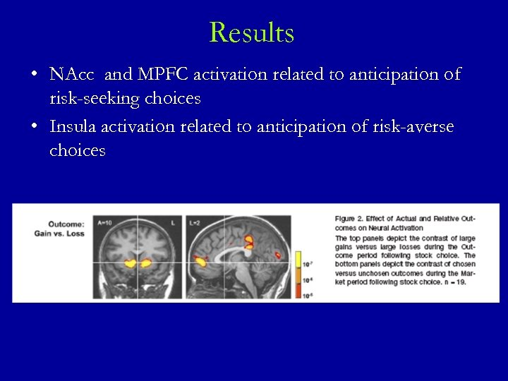 Results • NAcc and MPFC activation related to anticipation of risk-seeking choices • Insula