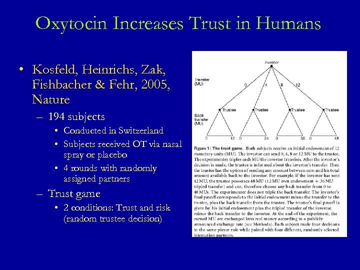 Oxytocin Increases Trust in Humans • Kosfeld, Heinrichs, Zak, Fishbacher & Fehr, 2005, Nature