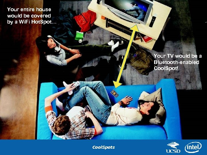 Your entire house would be covered by a Wi. Fi Hot. Spot… Your TV
