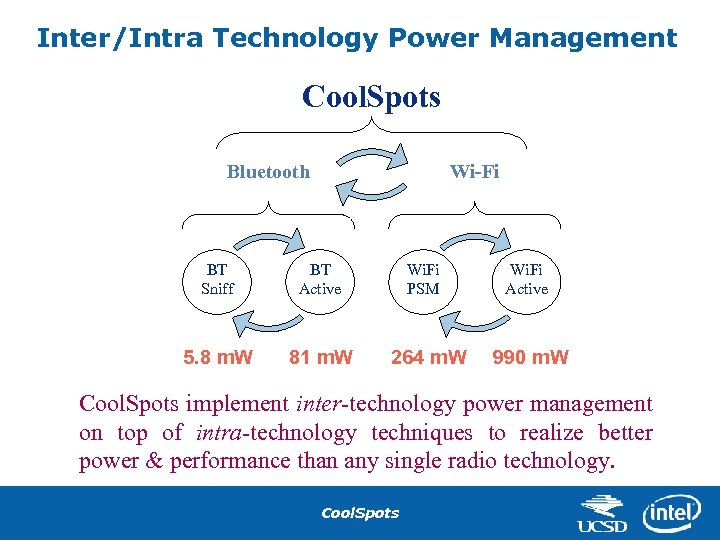 Inter/Intra Technology Power Management Cool. Spots Bluetooth Wi-Fi Wi. Fi Active BT Sniff Wi.