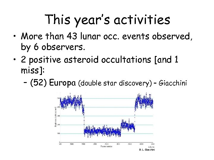 This year's activities • More than 43 lunar occ. events observed, by 6 observers.