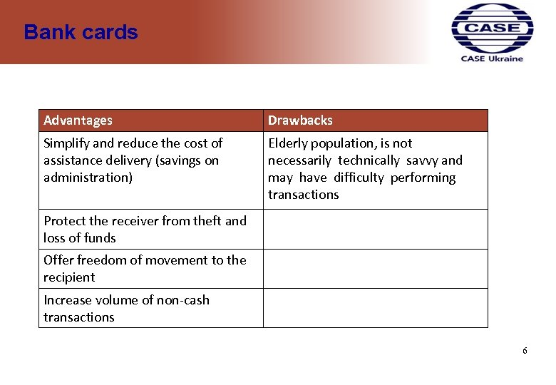 Bank cards Advantages Drawbacks Simplify and reduce the cost of assistance delivery (savings on
