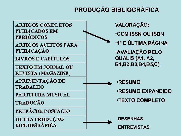 PRODUÇÃO BIBLIOGRÁFICA ARTIGOS COMPLETOS PUBLICADOS EM PERIÓDICOS VALORAÇÃO: ARTIGOS ACEITOS PARA PUBLICAÇÃO • 1ª