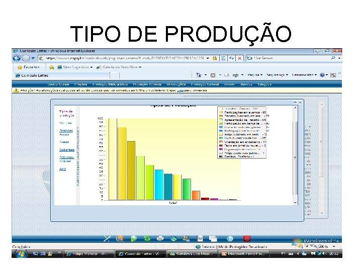 TIPO DE PRODUÇÃO