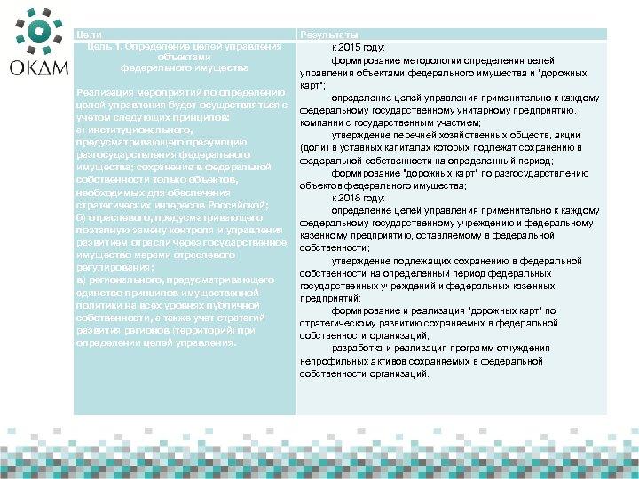 Цели Цель 1. Определение целей управления объектами федерального имущества Реализация мероприятий по определению целей