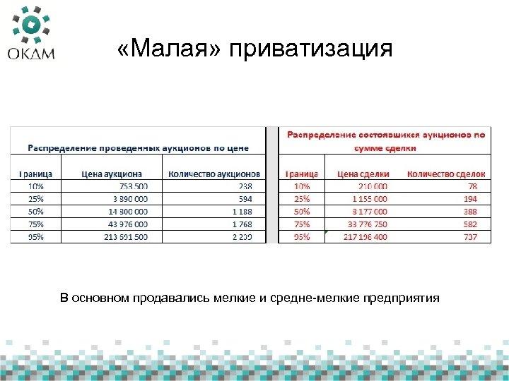 «Малая» приватизация В основном продавались мелкие и средне-мелкие предприятия