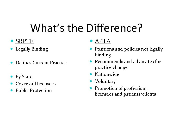 What's the Difference? SBPTE APTA Legally Binding Defines Current Practice Positions and policies not