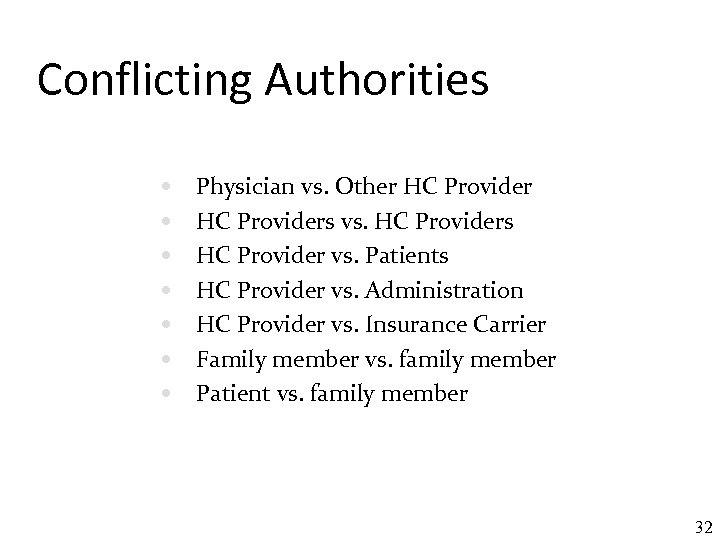 Conflicting Authorities Physician vs. Other HC Providers vs. HC Providers HC Provider vs. Patients