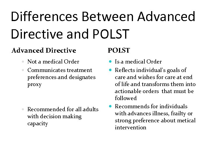 Differences Between Advanced Directive and POLST Advanced Directive Not a medical Order Communicates treatment