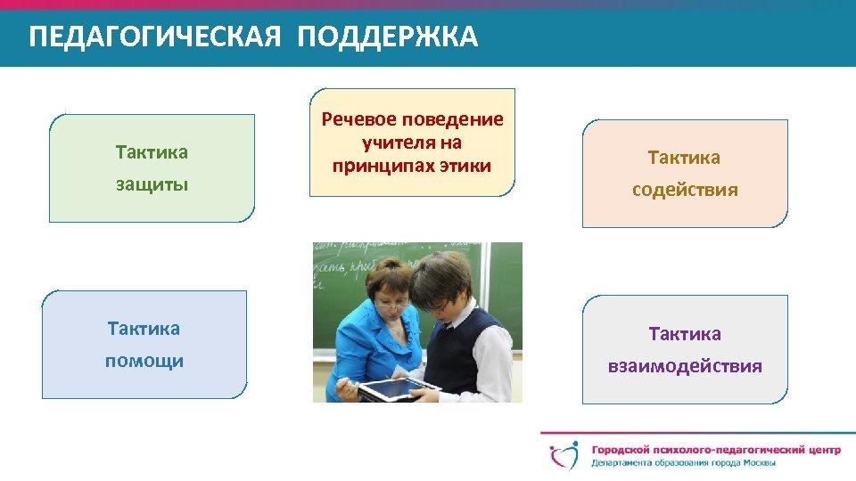 ПЕДАГОГИЧЕСКАЯ ПОДДЕРЖКА Тактика защиты Тактика помощи Речевое поведение учителя на принципах этики Тактика содействия