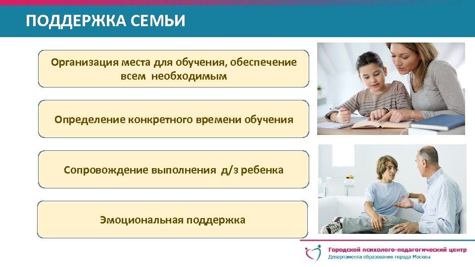 ПОДДЕРЖКА СЕМЬИ Организация места для обучения, обеспечение всем необходимым Определение конкретного времени обучения Сопровождение