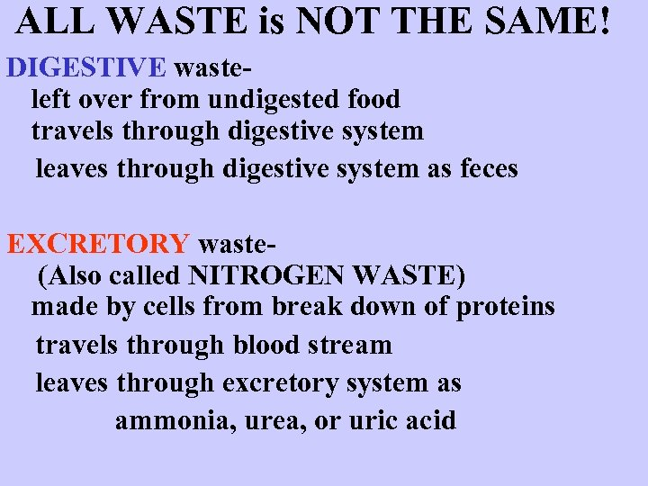 ALL WASTE is NOT THE SAME! DIGESTIVE wasteleft over from undigested food travels through