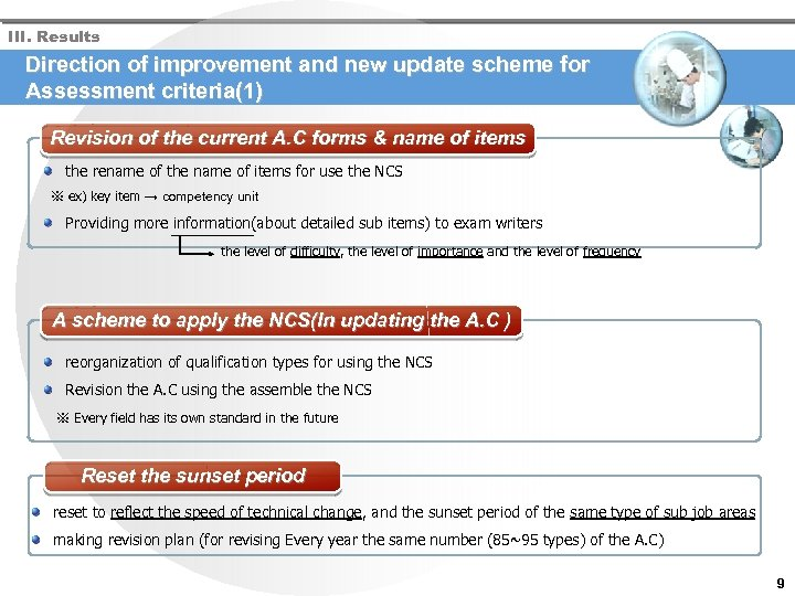 III. Results Direction of improvement and new update scheme for Assessment criteria(1) Revision of