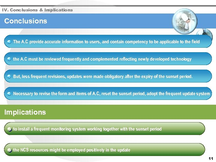 IV. Conclusions & Implications Conclusions The A. C provide accurate information to users, and