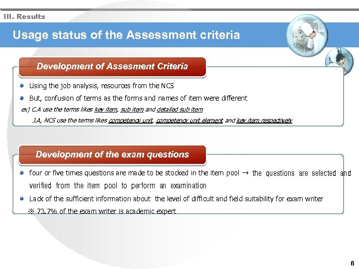 III. Results Usage status of the Assessment criteria Development of Assesment Criteria Using the