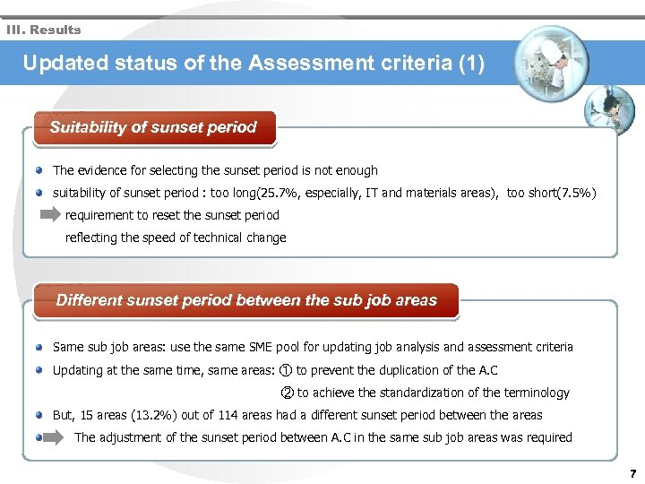 III. Results Updated status of the Assessment criteria (1) Suitability of sunset period The