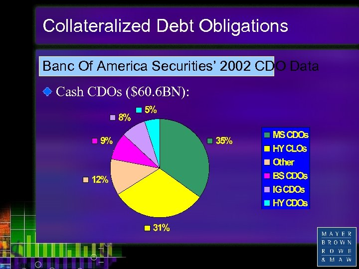 Collateralized Debt Obligations Banc Of America Securities' 2002 CDO Data Cash CDOs ($60. 6