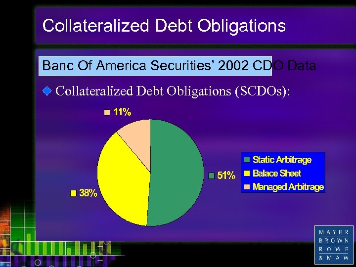 Collateralized Debt Obligations Banc Of America Securities' 2002 CDO Data Collateralized Debt Obligations (SCDOs):