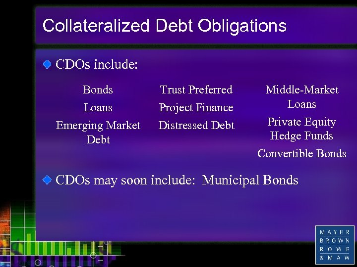 Collateralized Debt Obligations CDOs include: Bonds Trust Preferred Loans Emerging Market Debt Project Finance