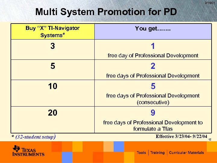 """2/14/01 Multi System Promotion for PD Buy """"X"""" TI-Navigator Systems* You get……. 3 1"""