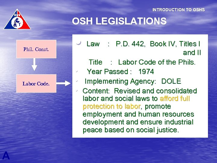 INTRODUCTION TO OSHS OSH LEGISLATIONS Phil. Const. Labor Code. A • Law : P.